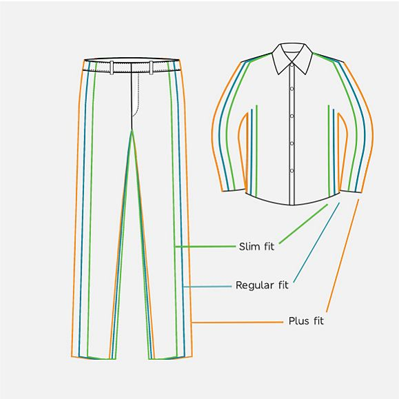 A line diagram showing the various fits of shirts and trousers