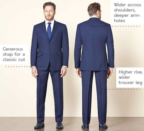 Wider across the shoulders, Generous through the chest and waist, Longer length, Longer rises, Wider through the leg