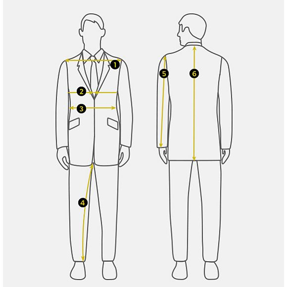 Illustration of how to measure your mens suit