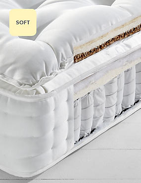 Lambswool 1700 Pillow Top Mattress