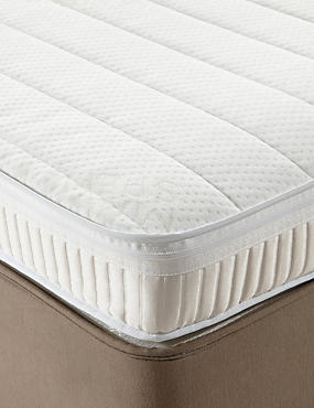 Express Open Coil Cot Mattress