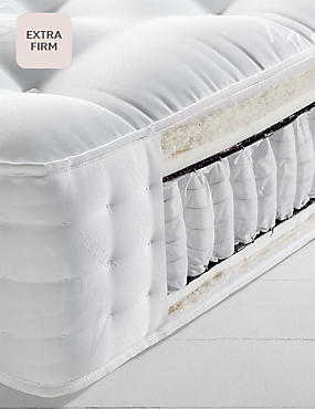 Express Ortho Firm Support 1500 Mattress