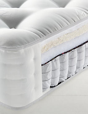 Cotton Comfort 1500 Mattress