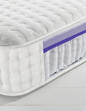 Memory Cool Foam 1250 Mattress