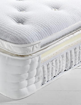 Refresh Latex Mattress - Medium Support