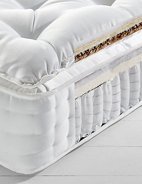 Silk 2000 Pillow Top Mattress
