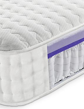 Memory Cool Foam 1250 Mattress, WHITE, catlanding
