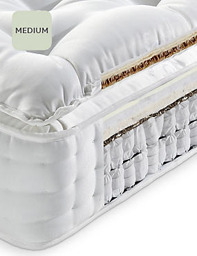 Pillowtop Cashmere & Merino Wool 2250 Mattress