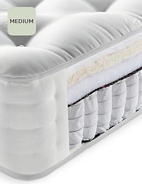 Cotton Comfort 1500 Mattress, WHITE, catlanding