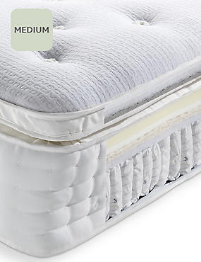 Natural Latex Pillow Top Mattress - Medium Support