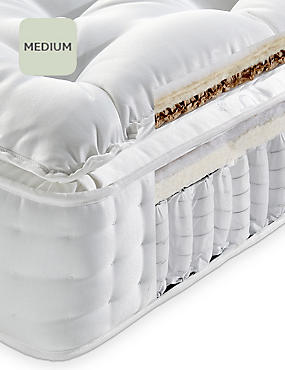 Pillowtop Silk 2000 Mattress