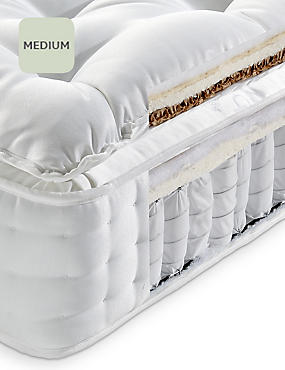 Pillowtop Lambswool 1700 Mattress