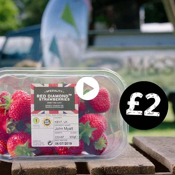 Lucy Verasamy and Chris Baber's Fresh Market Update