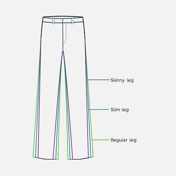 Line diagram of trouser fit types for girls