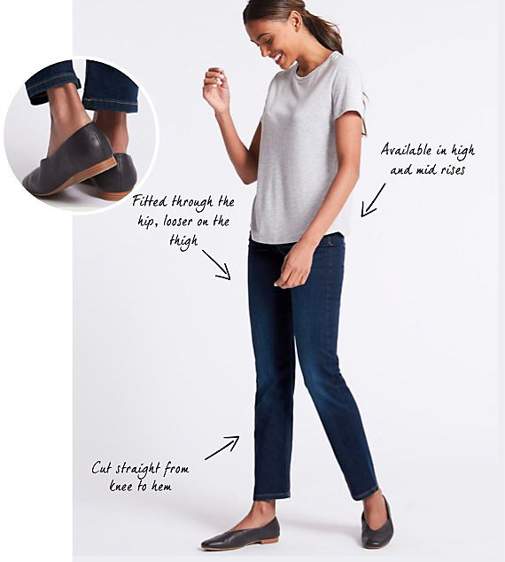 Womens Jean Styles, Types, Fit & Cut Guide