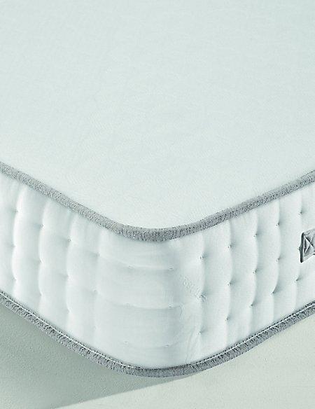 Natural Comfort Fleece Wool, Alpaca & Bamboo Pillow Top 2200 Mattress
