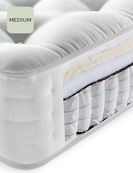 Cotton Comfort 1500 Mattress